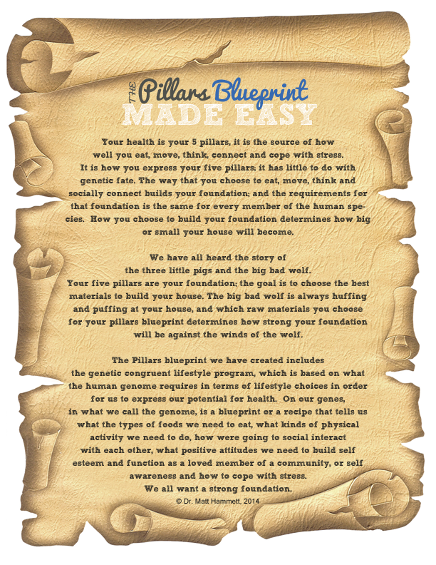 Pillars Blueprint Made Easy