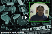 Industrialization-Whole Foods to Refined Foods: Video 2